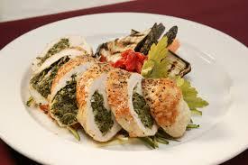 Chicken Florentine recipes